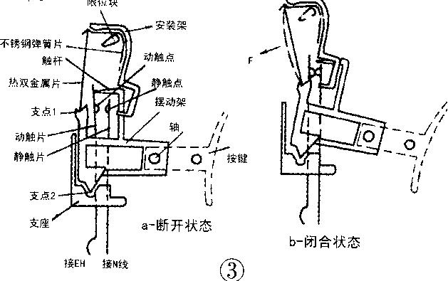 它主要由热双金属片、动静触点、弹簧片、摆动架和按键等组成。蒸汽感应控制器装在发热器插口上,感温部分正对蒸汽管。热双金属片(型号:ISC-108SP)由热膨胀系数不同的两种金属片轧制成片状,其中一片膨胀系数较大,而另一片较小。控制器末按下按键时(如图3a),摆动架的触杆压住动触片,动静触点呈断开状态。按下按键后(如图3b),摆动架动作,热双金属片受压通过支点1往右摆,与此同时,触杆离开动触片,动静触点呈闭合状态,接通电源,发热器发热。热双金属片感温后,热膨胀系数大的伸长多,使双金属片向热膨胀系数小的那面弯曲